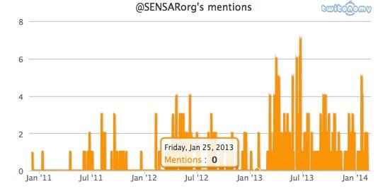 Captura de pantalla 2014-02-12 a la(s) 15.09.52
